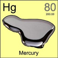 Chemistry method  of Mercury (Hg)